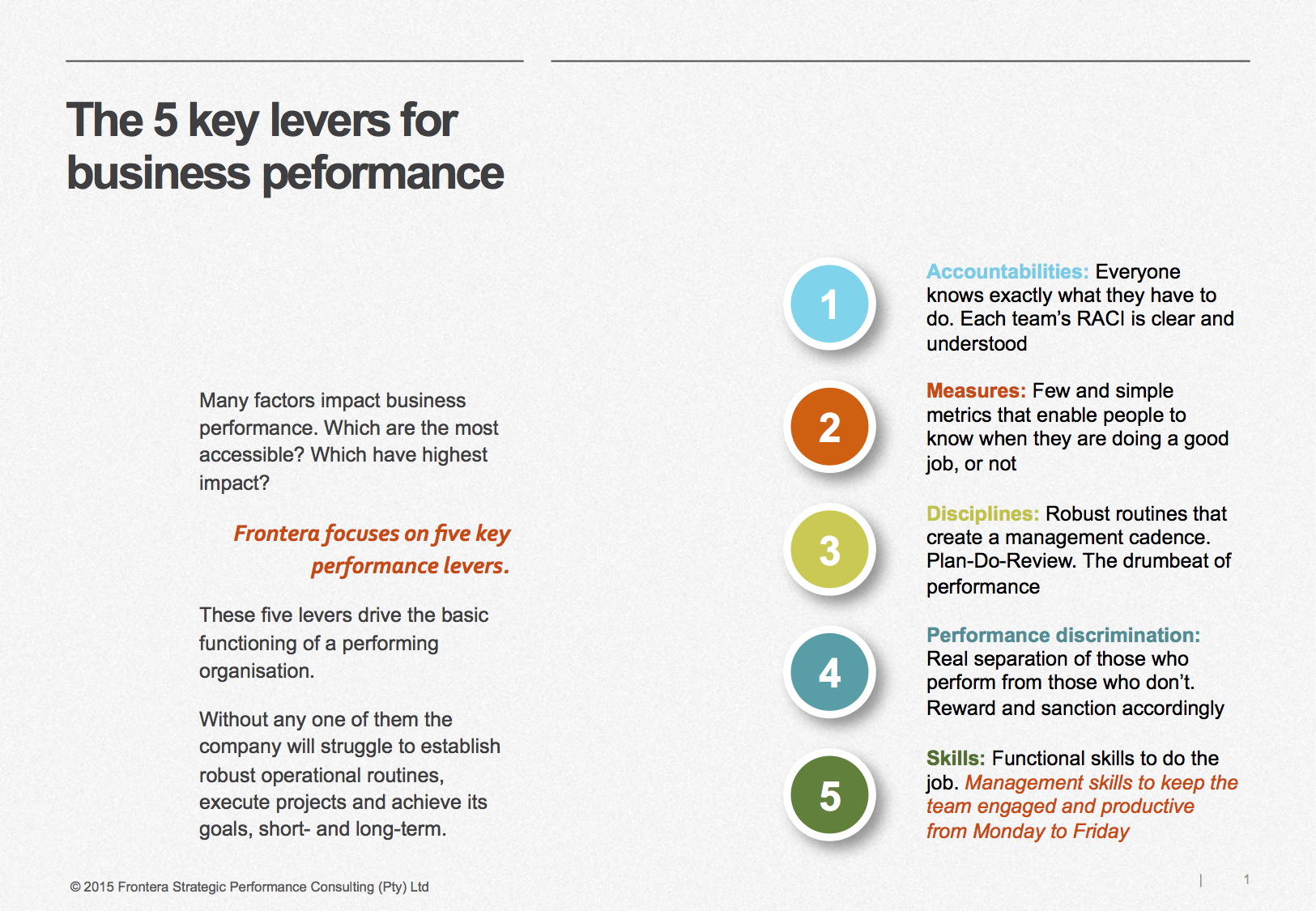 5 Key Levers of Business Performance 280515